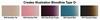 Bloodline Type O Set 30ml_